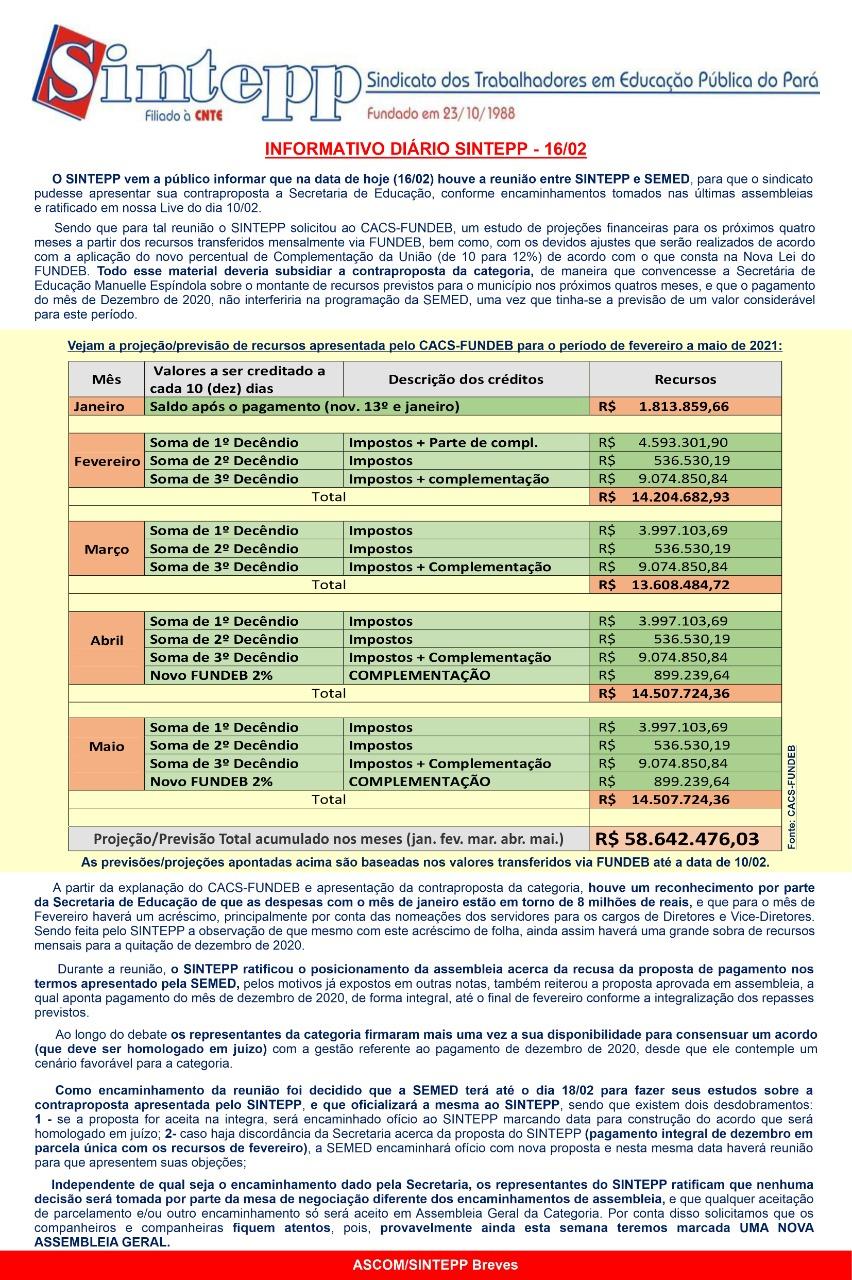Informativo diário SINTEPP Breves – 16/02